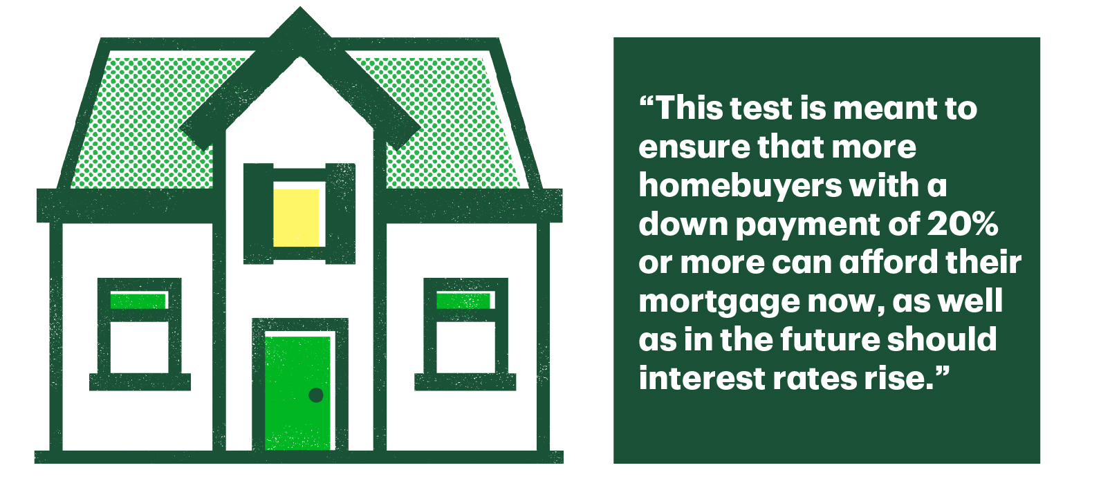 Graphic of house with text that says 'This test is meant to ensure that home-buyers with a down payment of 20% or more can afford their mortgage now, as well as in the future should interest rates rise.'