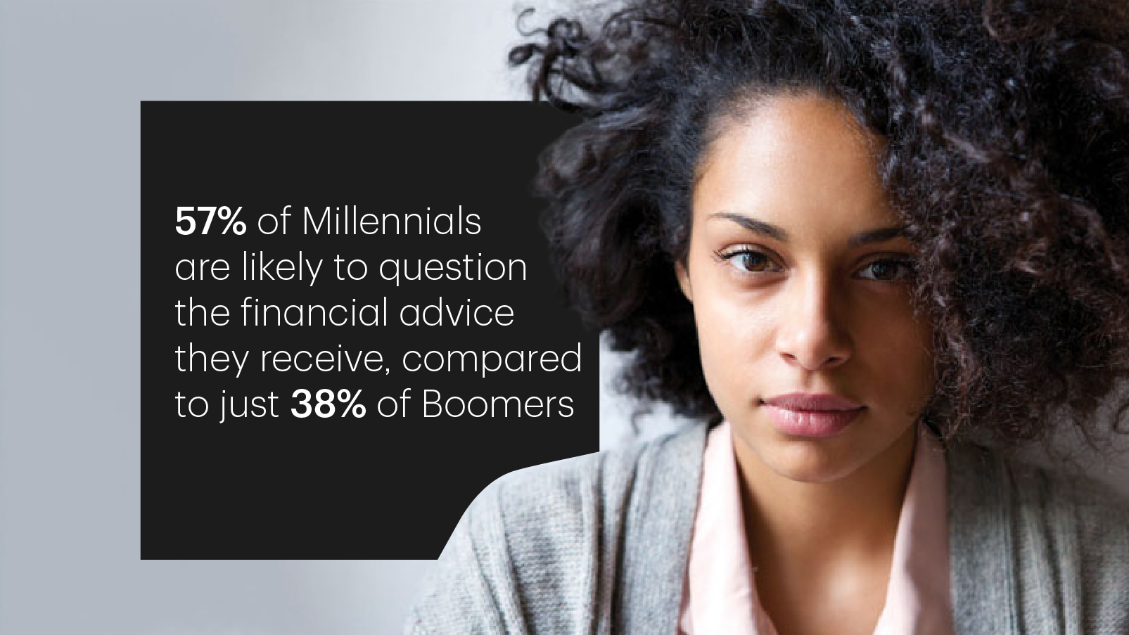 Graphic showing 57% of Millennials surveyed* in the report say they question the advice they receive, compared with 38% of Boomers.