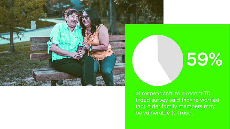 Nearly 6 in 10 (59 per cent) respondents to a recent TD Fraud survey said they're worried that older family members may be vulnerable to fraud.