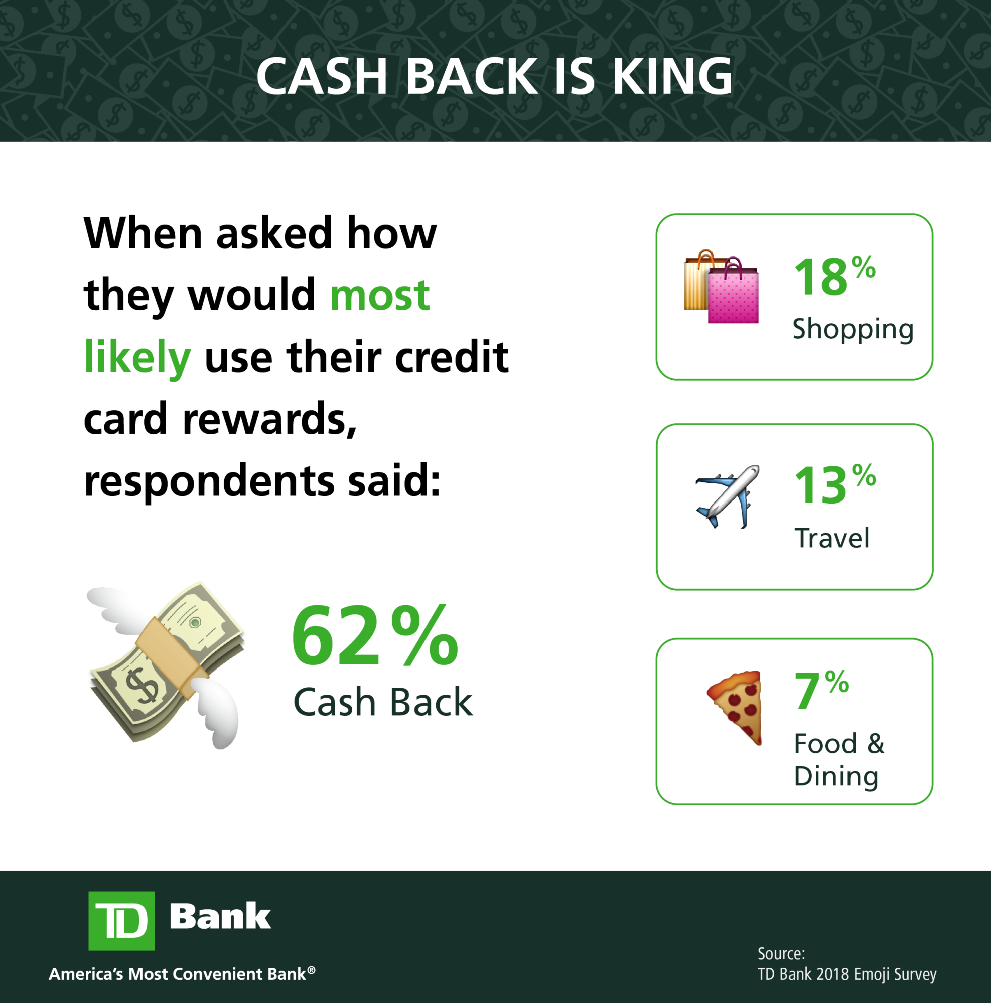 Credit-Card-Survey-01.png#asset:1673