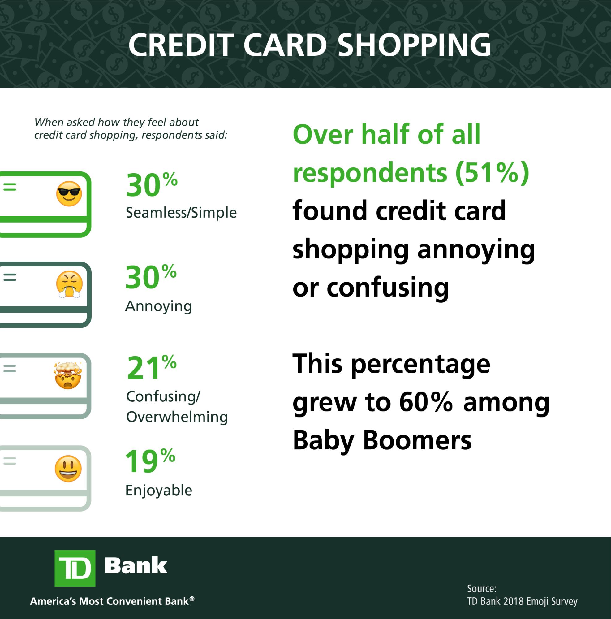 Credit-Card-Survey-02.png#asset:1674