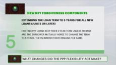 New Key Forgiveness Components
