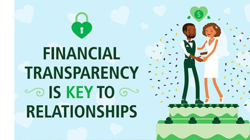 Financial Transparency is Key to Relationship