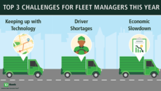 Infographic for Fleet Manager Survey